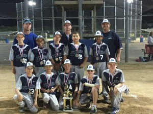 KC Elite Rebels Win Title